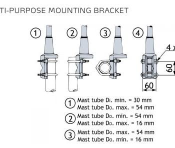 mounting-procom-antena-airband
