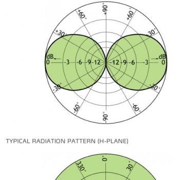 procom-frekuenz-antena-airband